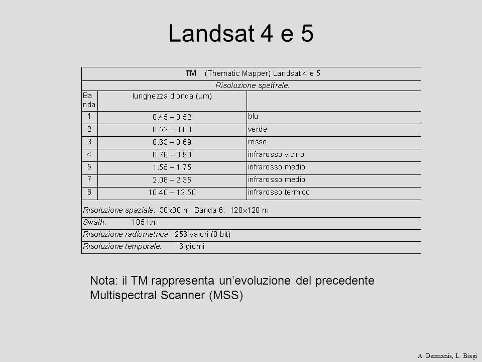 Landsat 4 e 5 Nota: il TM rappresenta unevoluzione del precedente Multispectral Scanner (MSS) A. Dermanis, L. Biagi