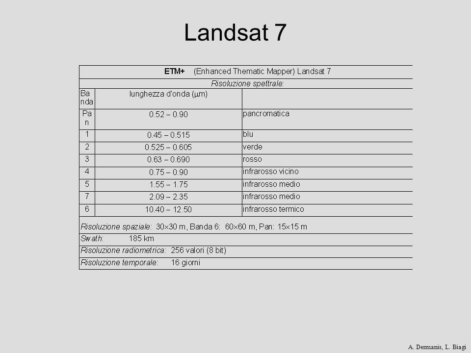 Landsat 7 A. Dermanis, L. Biagi
