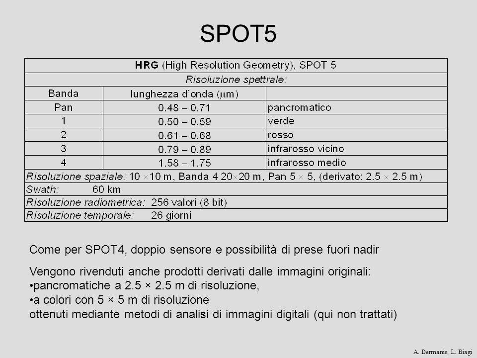 SPOT5 Come per SPOT4, doppio sensore e possibilità di prese fuori nadir Vengono rivenduti anche prodotti derivati dalle immagini originali: pancromati