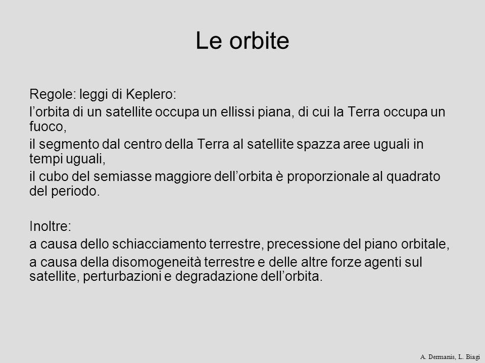 Le orbite Regole: leggi di Keplero: lorbita di un satellite occupa un ellissi piana, di cui la Terra occupa un fuoco, il segmento dal centro della Ter