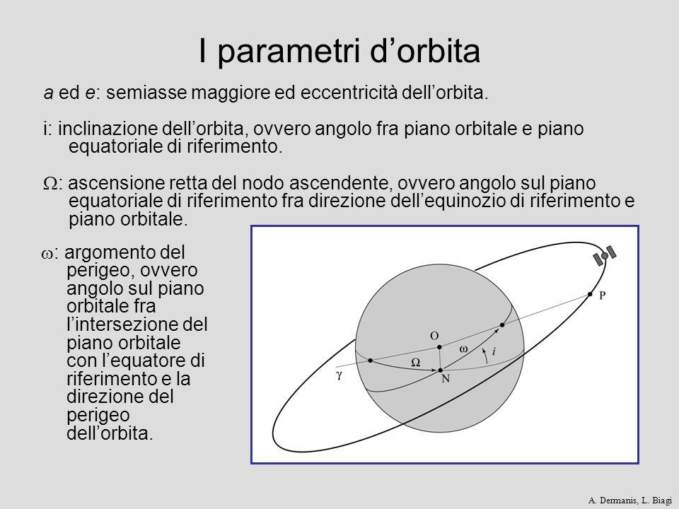 I parametri dorbita a ed e: semiasse maggiore ed eccentricità dellorbita. i: inclinazione dellorbita, ovvero angolo fra piano orbitale e piano equator