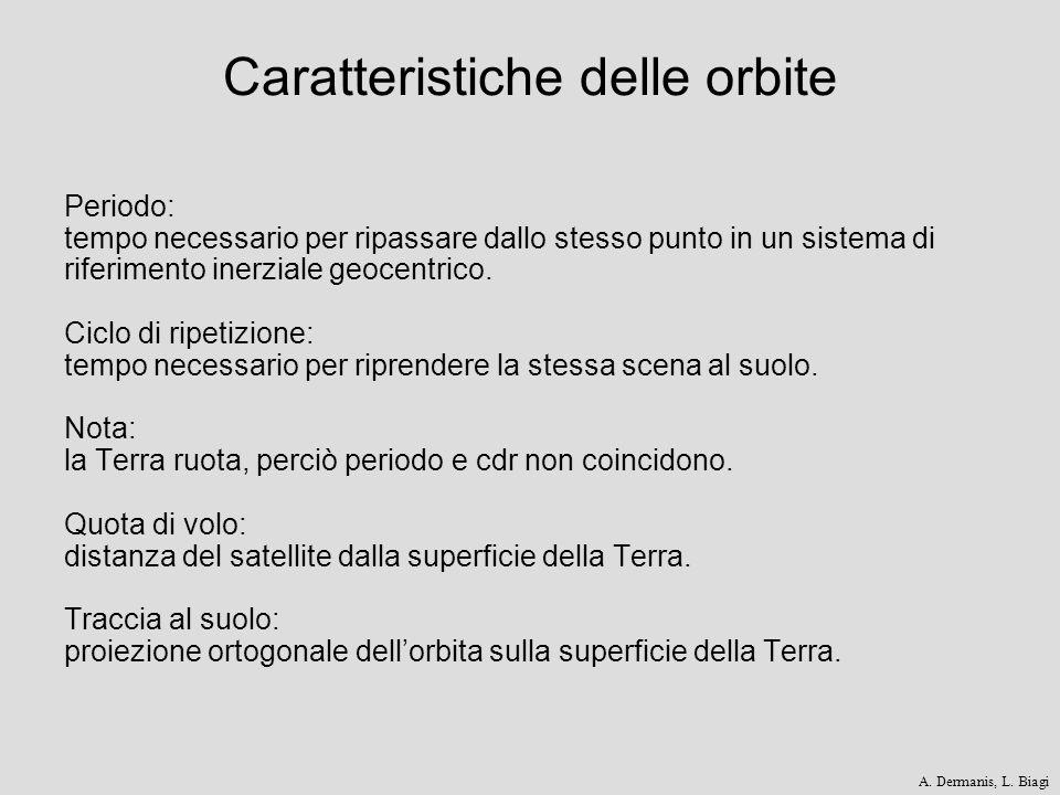 Fondamentali per satelliti e sensori Orbite, requisiti: 1.