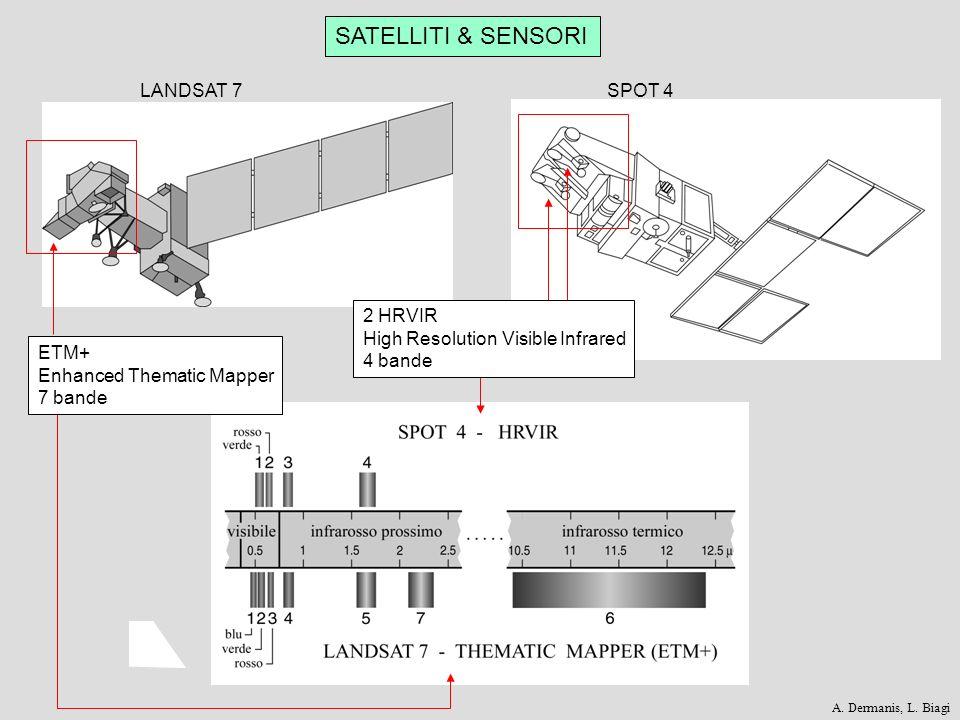 Gli altri satelliti di nuova generazione EROS n° bande: 1 PAN risoluzione: 1.8 × 1.8 m, 11 bit ciclo di ripetizione: QuickBird n° bande: PAN + Multispettrale (4 bande) risoluzione: P: 0.61 × 0.61 m, MS: 2.44 × 2.44 m, 11 bit ciclo di ripetizione: 5 giorni al nadir Prese fuori nadir (45° e 25° rispettivamente) A.