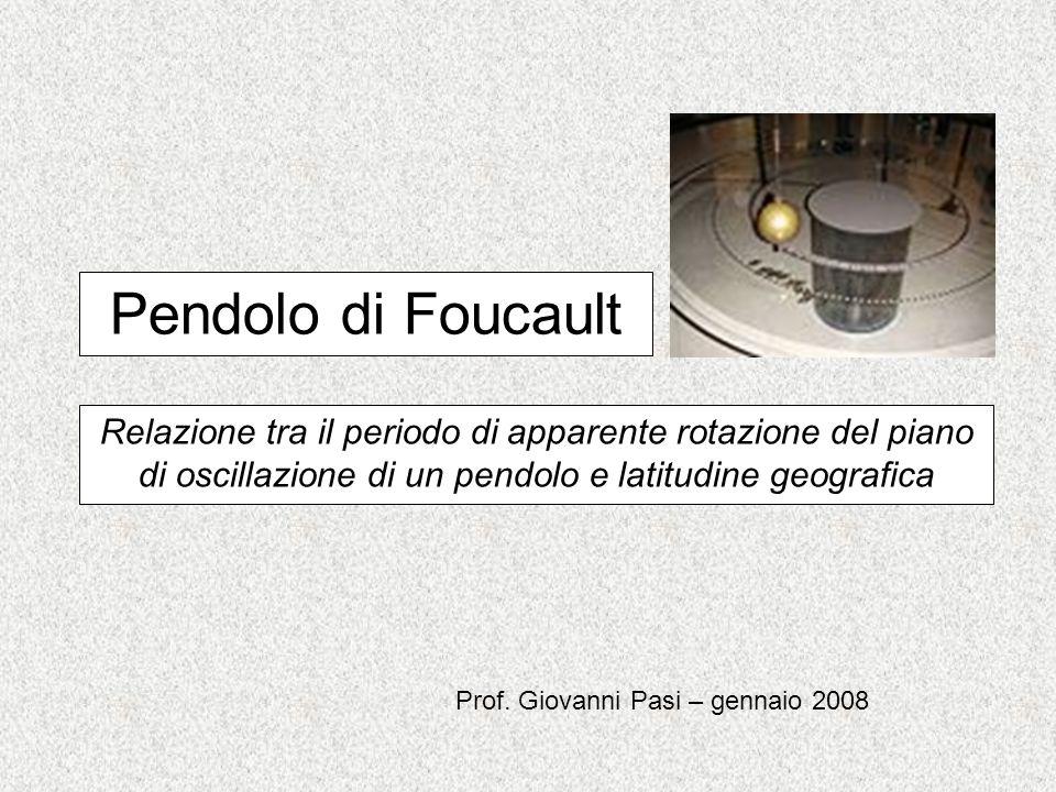Giovanni Pasi Simulazione del pendolo di Foucault