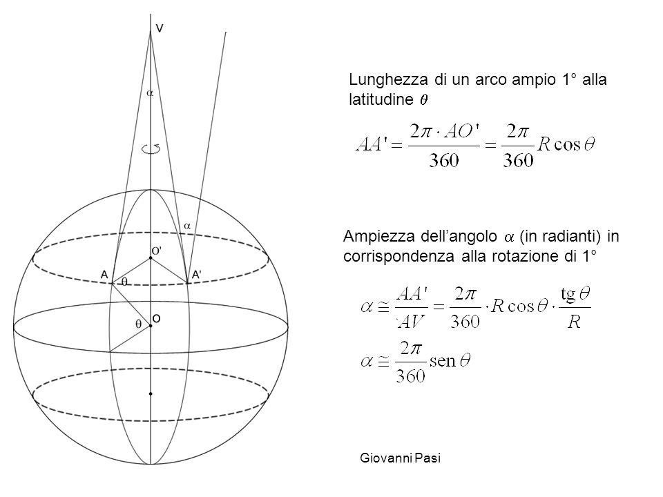 Giovanni Pasi Angolo di deviazione del piano apparente di oscillazione del pendolo in corrispondenza ad una rotazione completa della Terra Espresso in gradi
