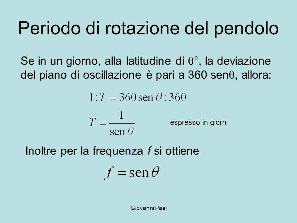 Giovanni Pasi Periodo di rotazione del pendolo Se in un giorno, alla latitudine di °, la deviazione del piano di oscillazione è pari a 360 sen, allora: Inoltre per la frequenza f si ottiene espresso in giorni