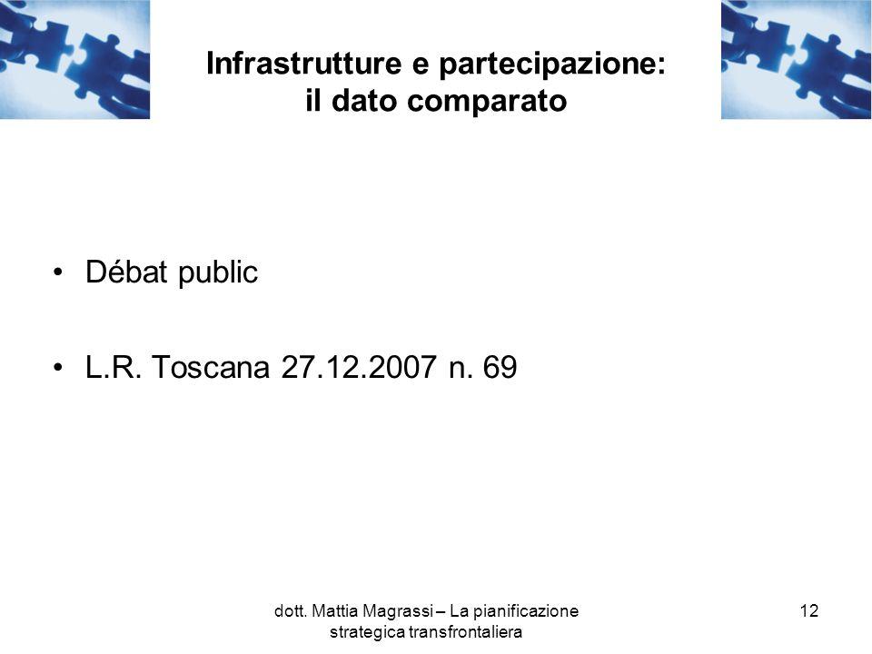 12 Infrastrutture e partecipazione: il dato comparato Débat public L.R. Toscana 27.12.2007 n. 69 dott. Mattia Magrassi – La pianificazione strategica