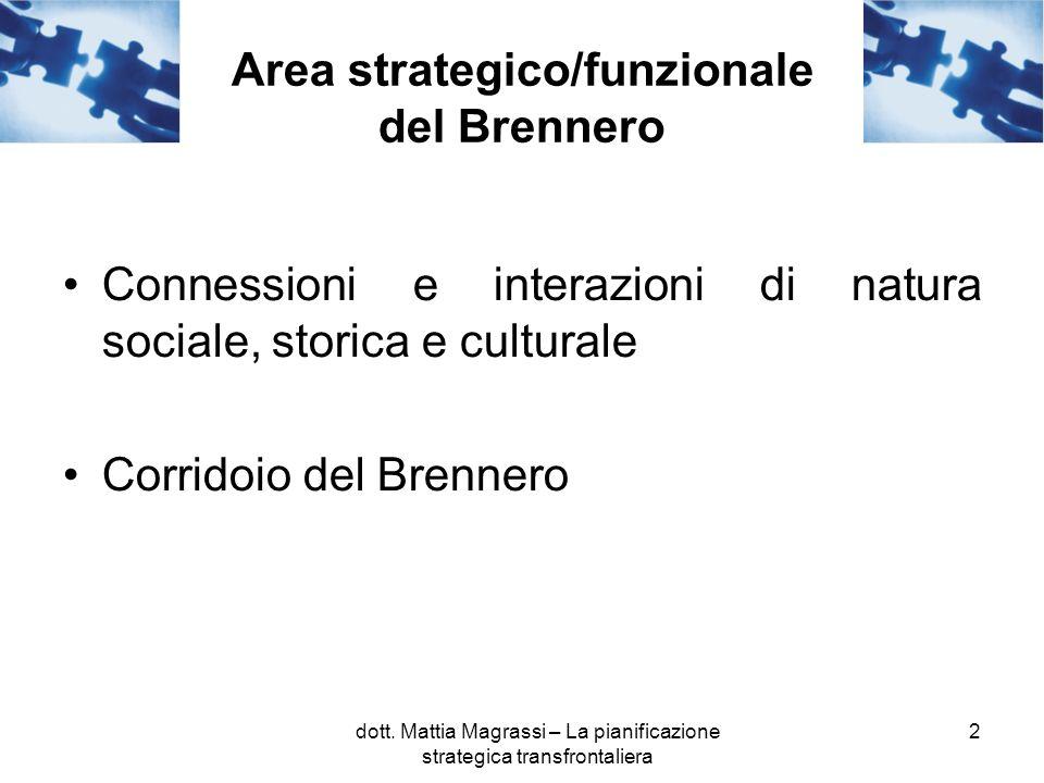 dott. Mattia Magrassi – La pianificazione strategica transfrontaliera 2 Area strategico/funzionale del Brennero Connessioni e interazioni di natura so