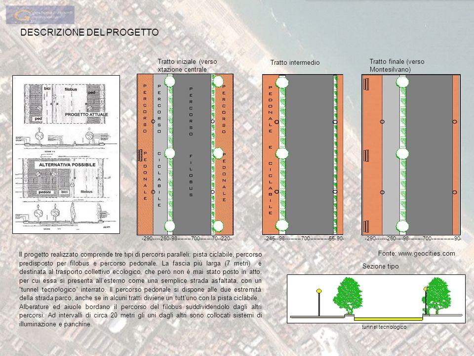 Il progetto realizzato comprende tre tipi di percorsi paralleli: pista ciclabile, percorso predisposto per filobus e percorso pedonale. La fascia più