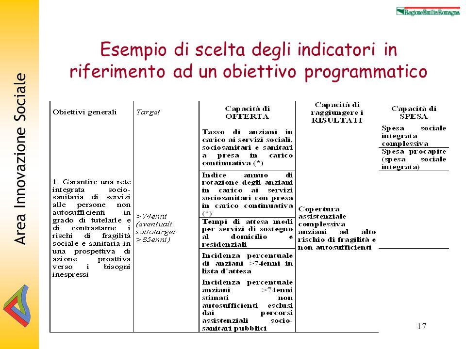 Area Innovazione Sociale 17 Esempio di scelta degli indicatori in riferimento ad un obiettivo programmatico