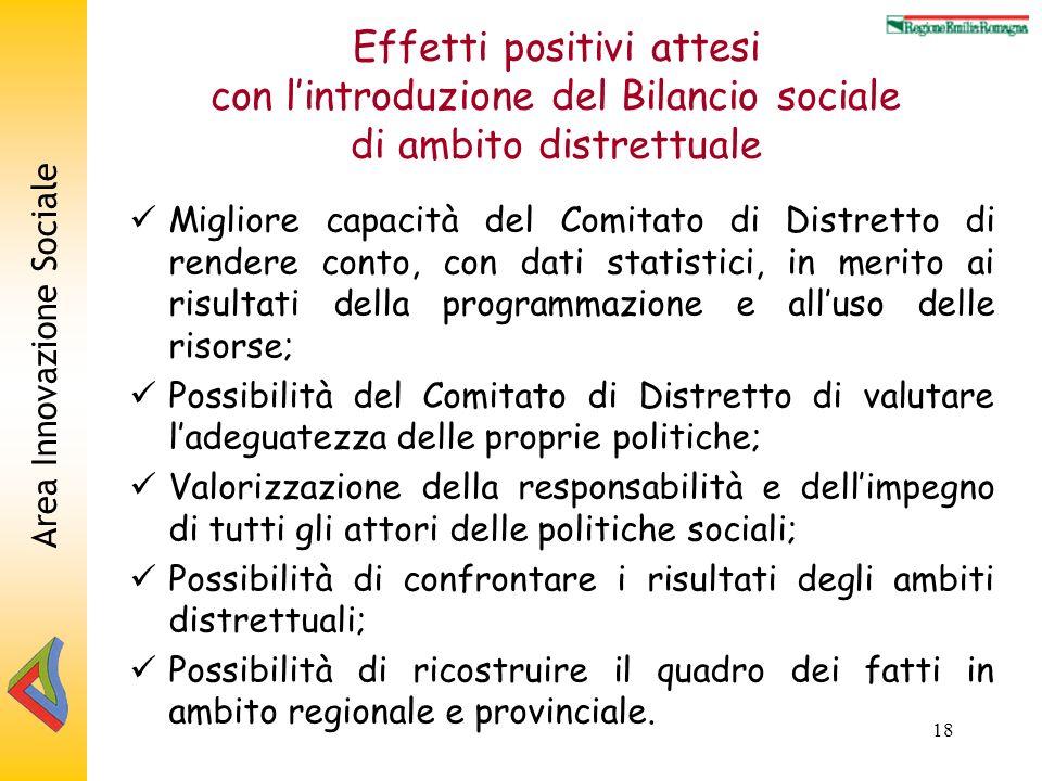 Area Innovazione Sociale 18 Effetti positivi attesi con lintroduzione del Bilancio sociale di ambito distrettuale Migliore capacità del Comitato di Di
