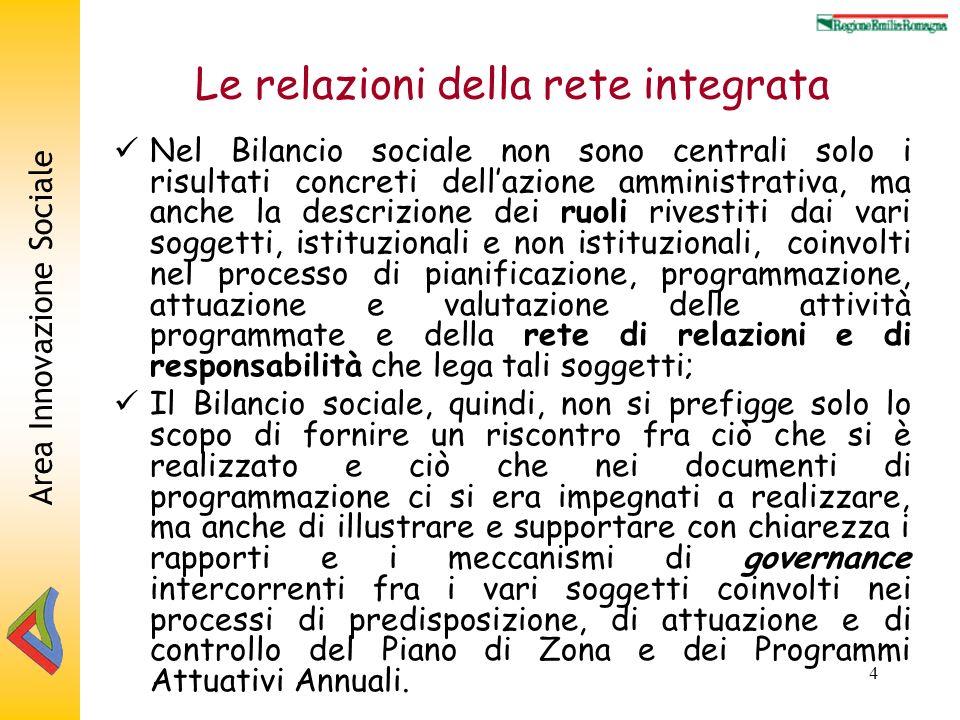 Area Innovazione Sociale 4 Le relazioni della rete integrata Nel Bilancio sociale non sono centrali solo i risultati concreti dellazione amministrativ
