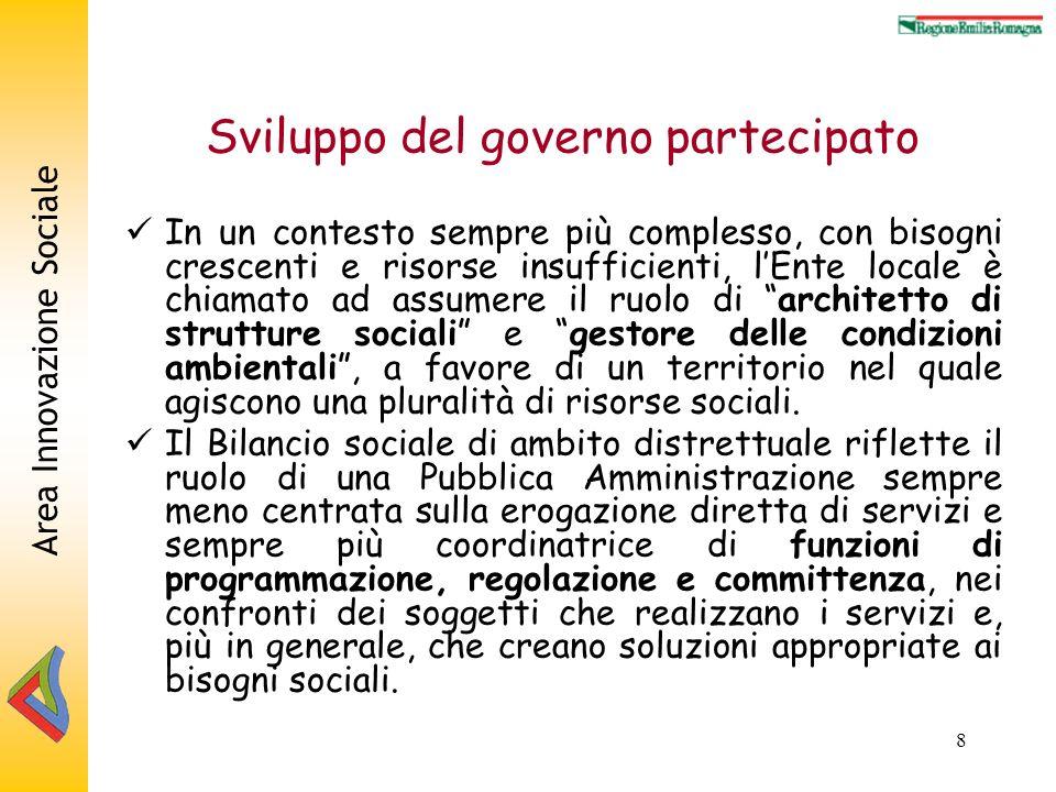 Area Innovazione Sociale 8 Sviluppo del governo partecipato In un contesto sempre più complesso, con bisogni crescenti e risorse insufficienti, lEnte