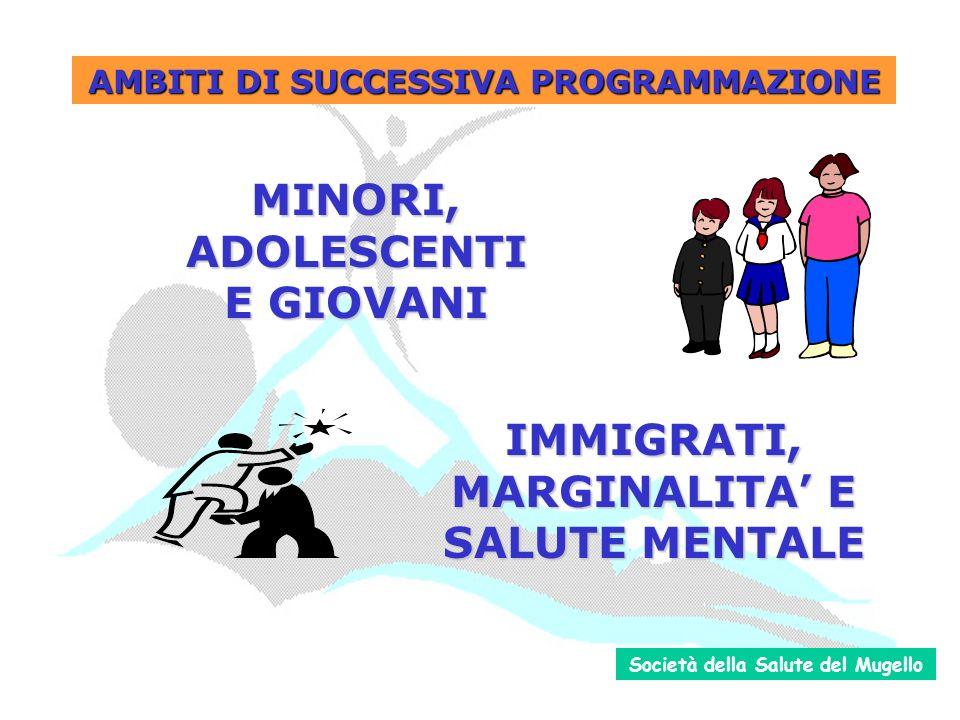 AMBITI DI SUCCESSIVA PROGRAMMAZIONE MINORI, ADOLESCENTI E GIOVANI IMMIGRATI, MARGINALITA E SALUTE MENTALE Società della Salute del Mugello