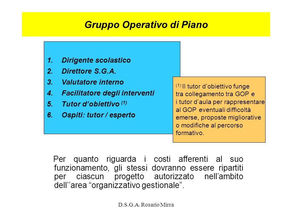 D.S.G.A. Rosario Mirra Gruppo Operativo di Piano Per quanto riguarda i costi afferenti al suo funzionamento, gli stessi dovranno essere ripartiti per