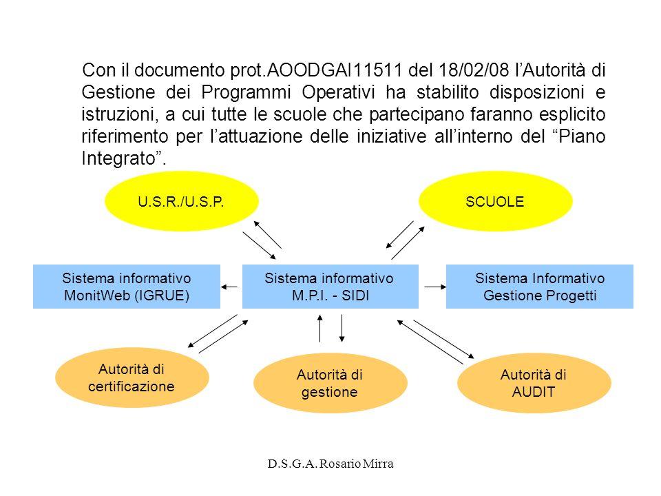 D.S.G.A. Rosario Mirra Con il documento prot.AOODGAI11511 del 18/02/08 lAutorità di Gestione dei Programmi Operativi ha stabilito disposizioni e istru