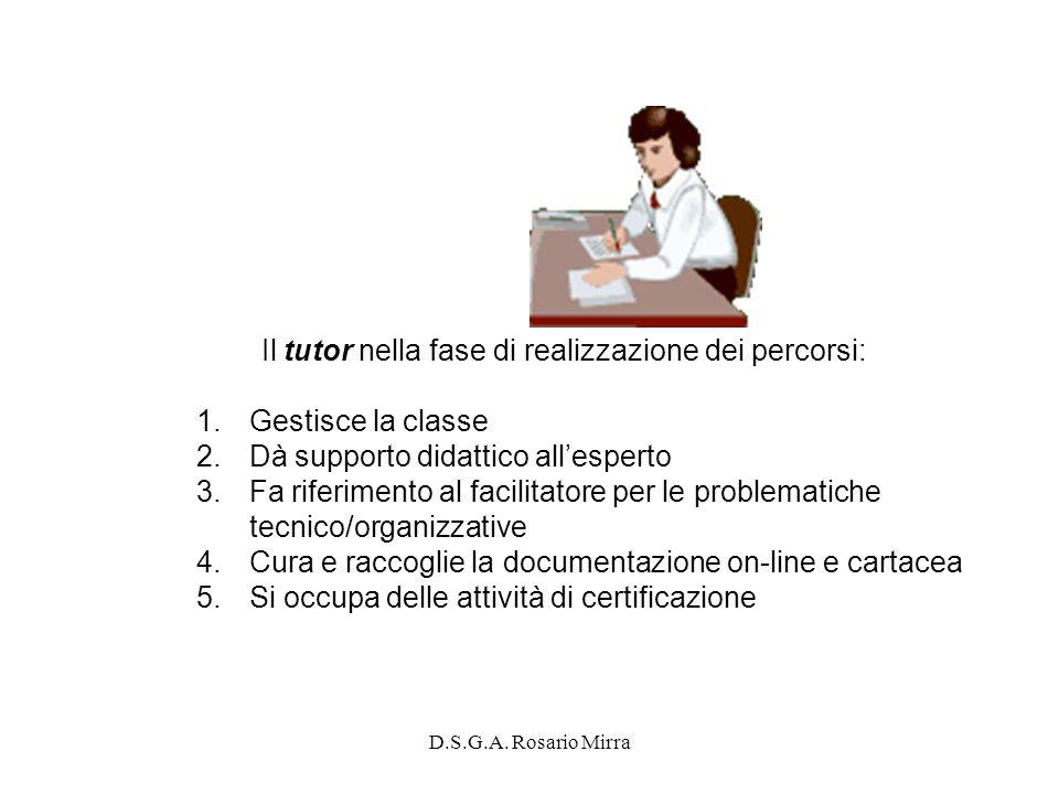D.S.G.A. Rosario Mirra Il tutor nella fase di realizzazione dei percorsi: 1.Gestisce la classe 2.Dà supporto didattico allesperto 3.Fa riferimento al