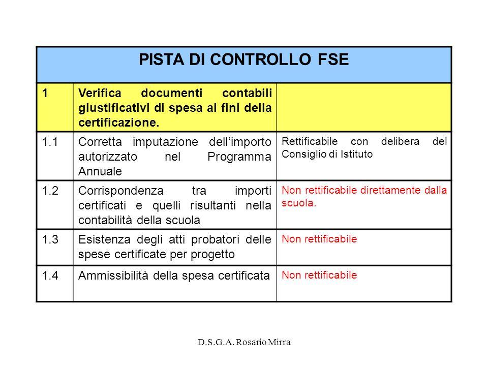 D.S.G.A. Rosario Mirra PISTA DI CONTROLLO FSE 1Verifica documenti contabili giustificativi di spesa ai fini della certificazione. 1.1Corretta imputazi