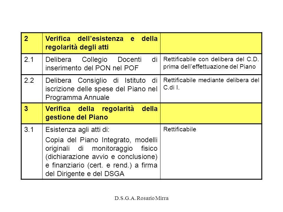 D.S.G.A. Rosario Mirra 2Verifica dellesistenza e della regolarità degli atti 2.1Delibera Collegio Docenti di inserimento del PON nel POF Rettificabile