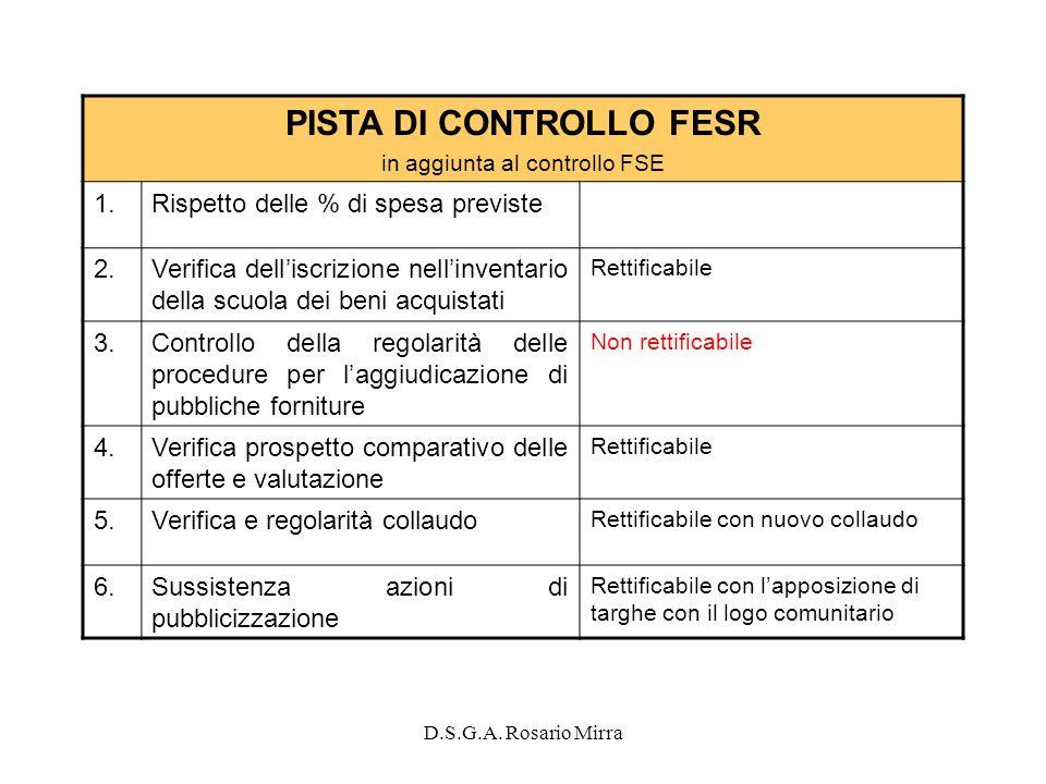 D.S.G.A. Rosario Mirra PISTA DI CONTROLLO FESR in aggiunta al controllo FSE 1.Rispetto delle % di spesa previste 2.Verifica delliscrizione nellinventa