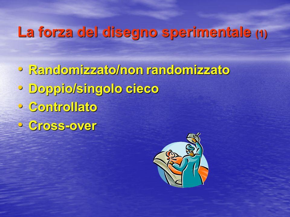 La forza del disegno sperimentale (1) Randomizzato/non randomizzato Randomizzato/non randomizzato Doppio/singolo cieco Doppio/singolo cieco Controllat
