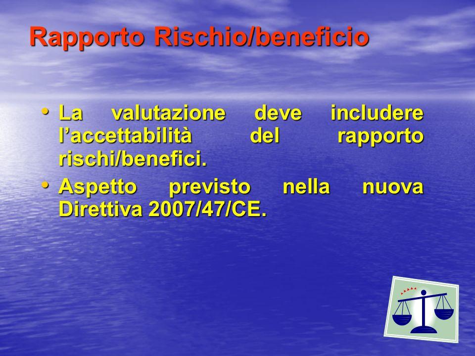 Rapporto Rischio/beneficio La valutazione deve includere laccettabilità del rapporto rischi/benefici. La valutazione deve includere laccettabilità del