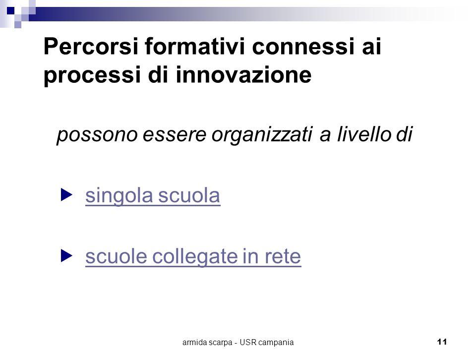 armida scarpa - USR campania11 Percorsi formativi connessi ai processi di innovazione possono essere organizzati a livello di singola scuola scuole co