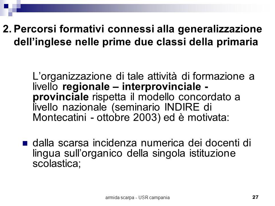 armida scarpa - USR campania27 2.Percorsi formativi connessi alla generalizzazione dellinglese nelle prime due classi della primaria Lorganizzazione d