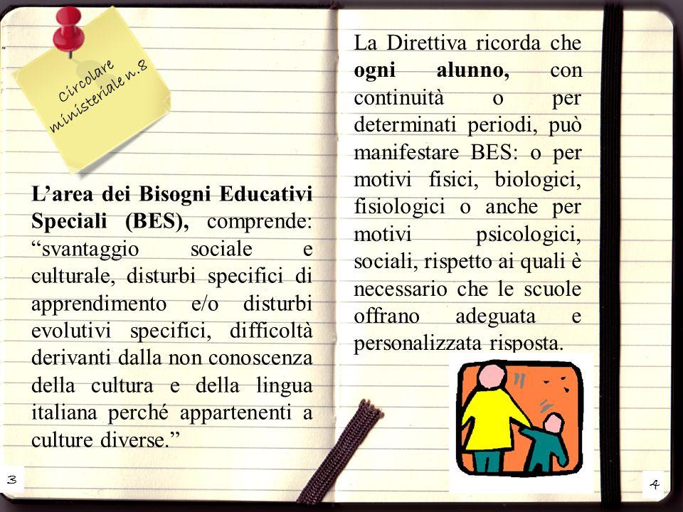 3 4 Circolare ministeriale n.8 Larea dei Bisogni Educativi Speciali (BES), comprende: svantaggio sociale e culturale, disturbi specifici di apprendime