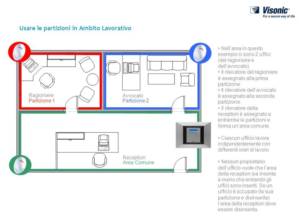 Partizione 1Partizione 2 Area Comune Usare le partizioni in Ambito Lavorativo Ragioniere Avvocato Reception Nellarea in questo esempio ci sono 2 uffic