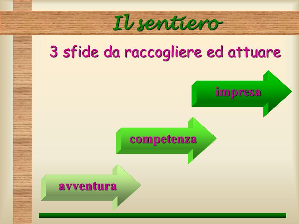 Il sentiero 3 sfide da raccogliere ed attuare avventura competenza impresa
