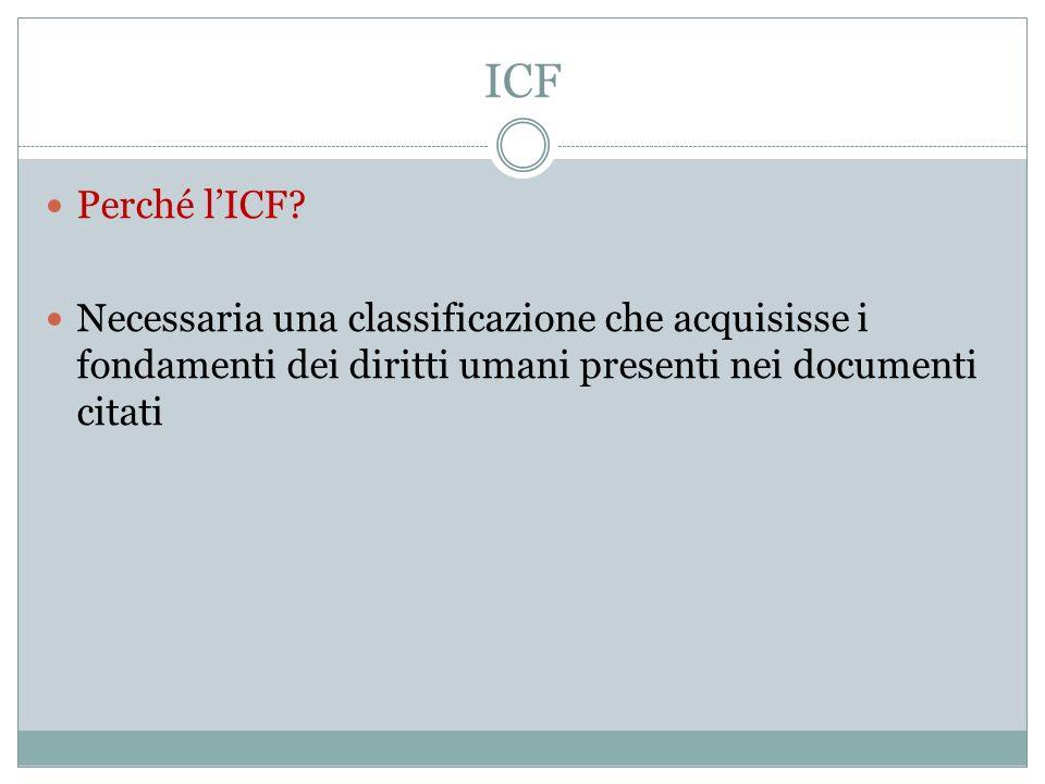 ICF Perché lICF? Necessaria una classificazione che acquisisse i fondamenti dei diritti umani presenti nei documenti citati