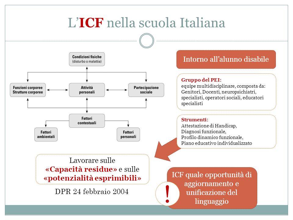 LICF nella scuola Italiana Intorno allalunno disabile Gruppo del PEI: equipe multidisciplinare, composta da: Genitori, Docenti, neuropsichiatri, speci