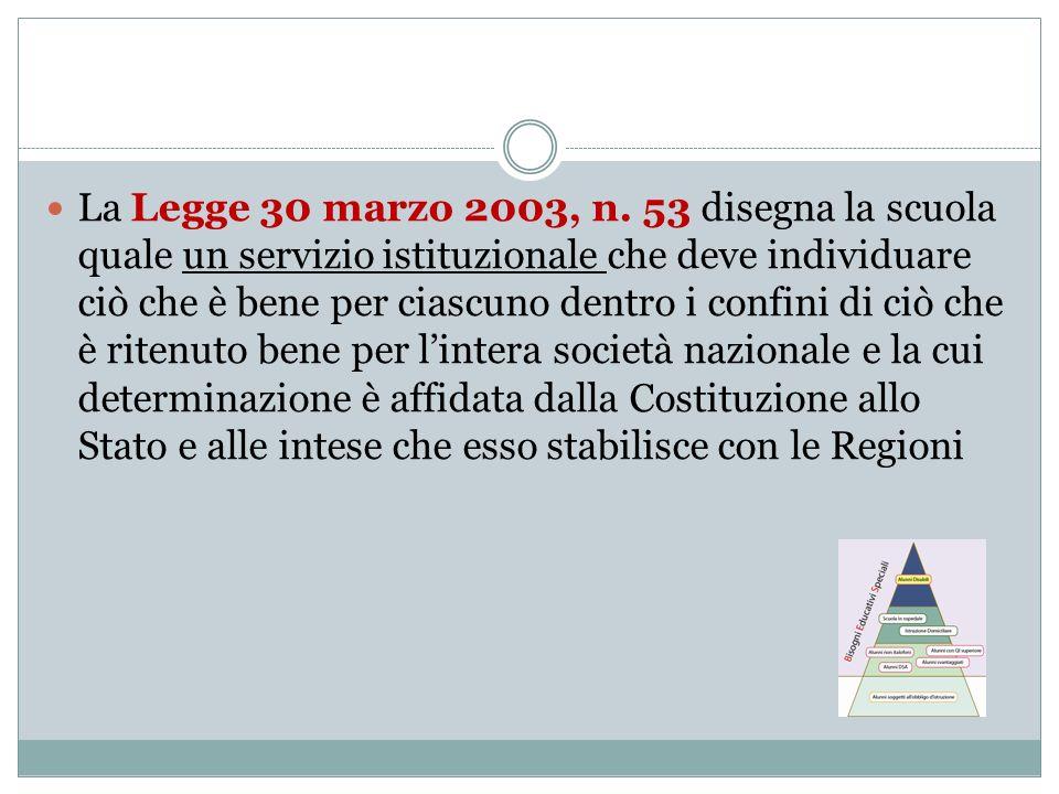 La Legge 30 marzo 2003, n. 53 disegna la scuola quale un servizio istituzionale che deve individuare ciò che è bene per ciascuno dentro i confini di c