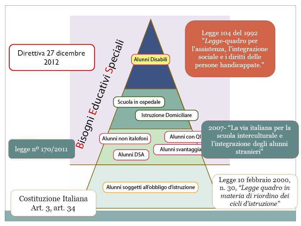 Direttiva 27 dicembre 2012 Costituzione Italiana Art. 3, art. 34 Legge 10 febbraio 2000, n. 30, Legge quadro in materia di riordino dei cicli distruzi