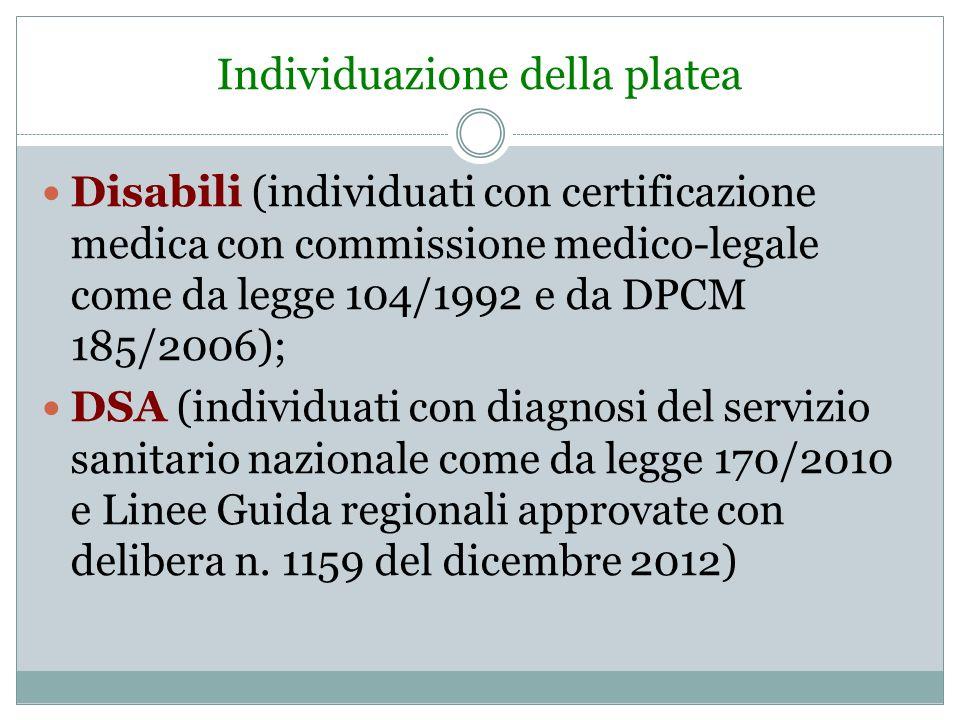 Individuazione della platea Disabili (individuati con certificazione medica con commissione medico-legale come da legge 104/1992 e da DPCM 185/2006);