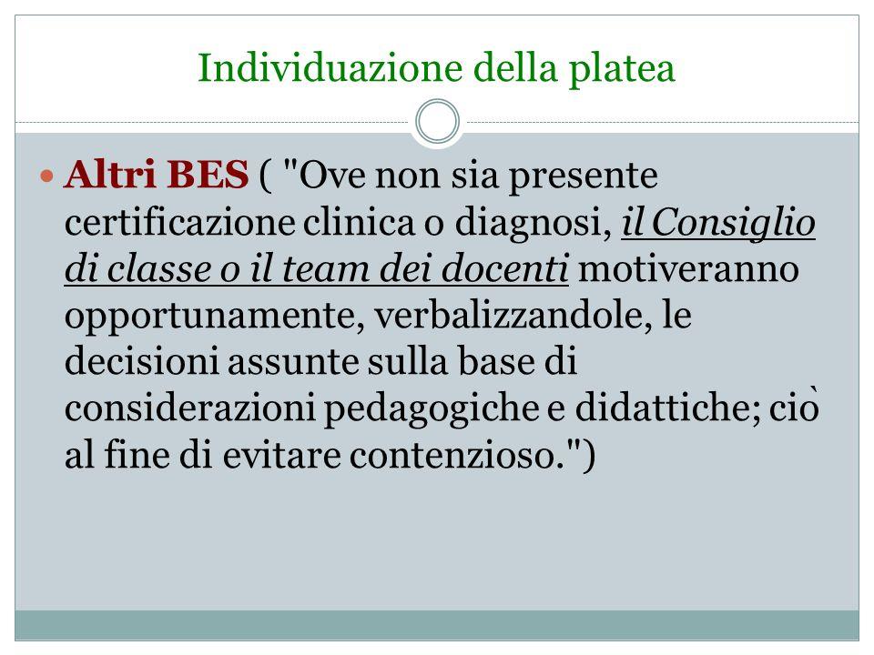 Individuazione della platea Altri BES (