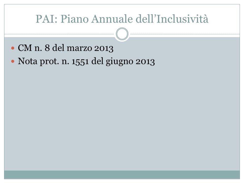 PAI: Piano Annuale dellInclusività CM n. 8 del marzo 2013 Nota prot. n. 1551 del giugno 2013
