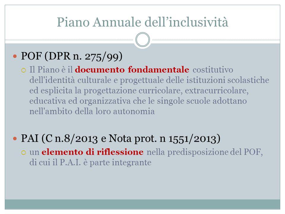 Piano Annuale dellinclusività POF (DPR n. 275/99) Il Piano è il documento fondamentale costitutivo dell'identità culturale e progettuale delle istituz
