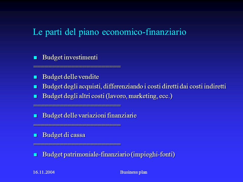 16.11.2004Business plan Le parti del piano economico-finanziario Budget investimenti Budget investimenti======================= Budget delle vendite Budget delle vendite Budget degli acquisti, differenziando i costi diretti dai costi indiretti Budget degli acquisti, differenziando i costi diretti dai costi indiretti Budget degli altri costi (lavoro, marketing, ecc.) Budget degli altri costi (lavoro, marketing, ecc.)======================= Budget delle variazioni finanziarie Budget delle variazioni finanziarie======================= Budget di cassa Budget di cassa======================= Budget patrimoniale-finanziario (impieghi-fonti) Budget patrimoniale-finanziario (impieghi-fonti)