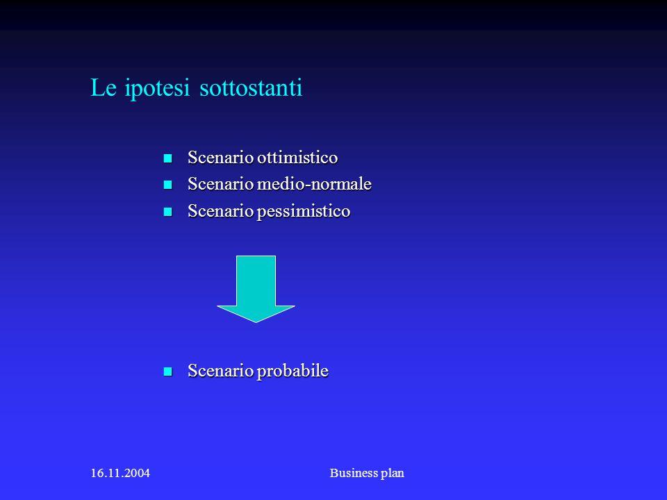 16.11.2004Business plan Le ipotesi sottostanti Scenario ottimistico Scenario ottimistico Scenario medio-normale Scenario medio-normale Scenario pessimistico Scenario pessimistico Scenario probabile Scenario probabile