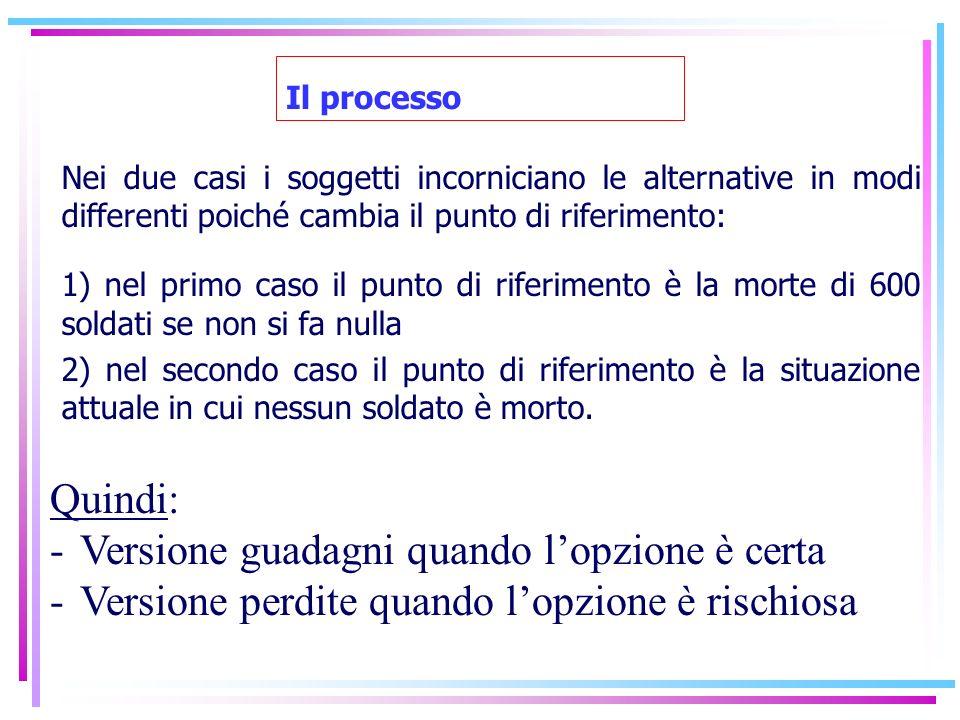 Il processo Nei due casi i soggetti incorniciano le alternative in modi differenti poiché cambia il punto di riferimento: 1) nel primo caso il punto d