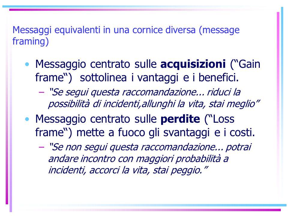 Messaggi equivalenti in una cornice diversa (message framing) Messaggio centrato sulle acquisizioni (Gain frame) sottolinea i vantaggi e i benefici. –