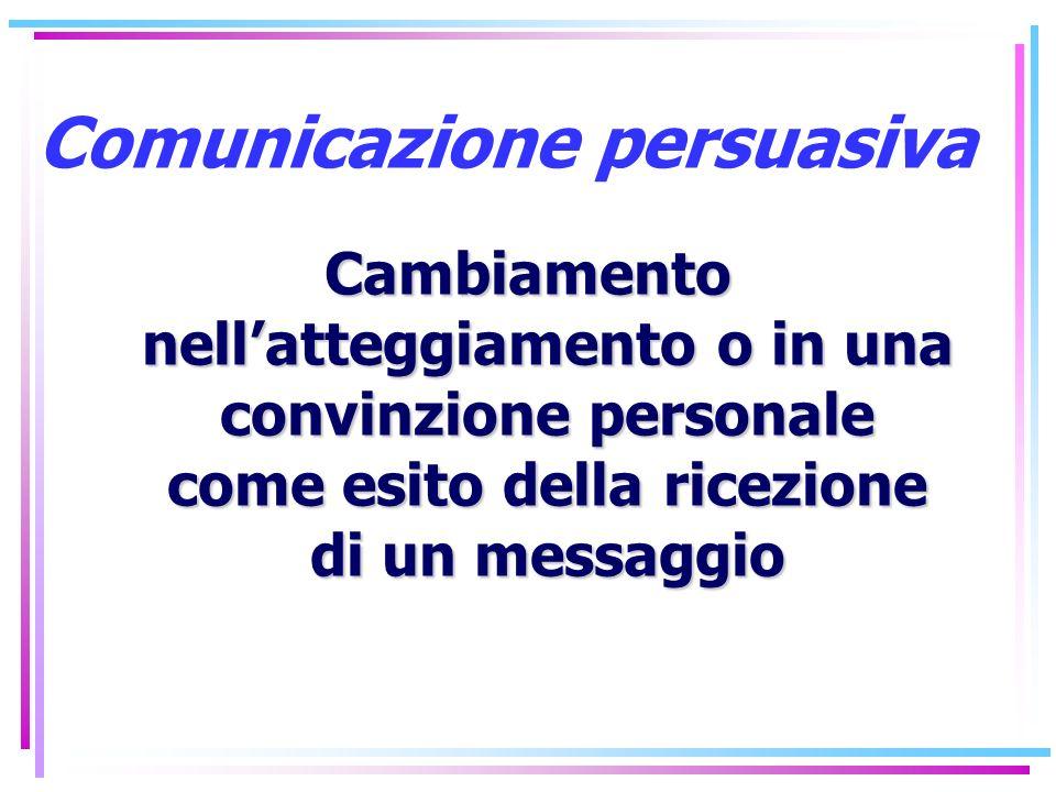 Cambiamento nellatteggiamento o in una convinzione personale come esito della ricezione di un messaggio Comunicazione persuasiva