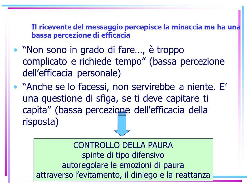 Il ricevente del messaggio percepisce la minaccia ma ha una bassa percezione di efficacia Non sono in grado di fare…, è troppo complicato e richiede t