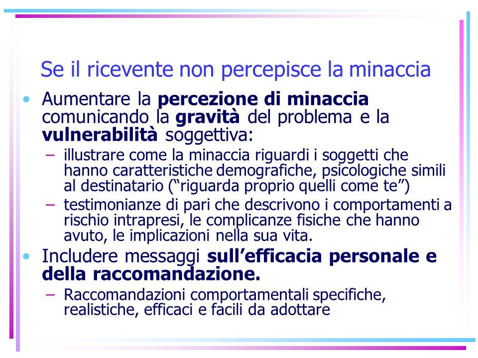 Se il ricevente non percepisce la minaccia Aumentare la percezione di minaccia comunicando la gravità del problema e la vulnerabilità soggettiva: –ill