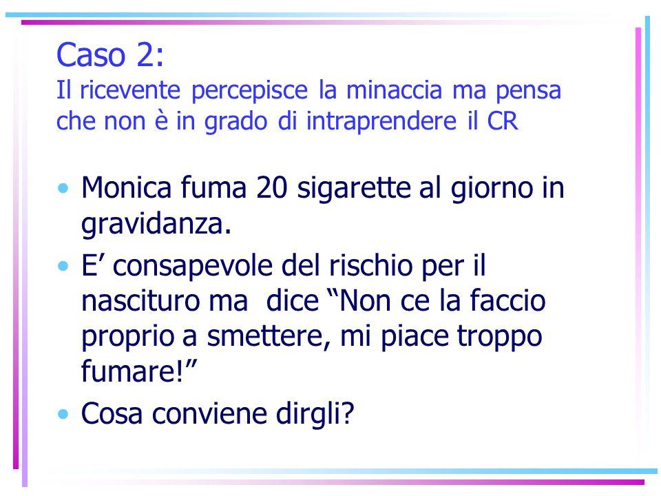 Caso 2: Il ricevente percepisce la minaccia ma pensa che non è in grado di intraprendere il CR Monica fuma 20 sigarette al giorno in gravidanza. E con
