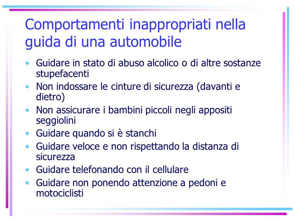 Comportamenti inappropriati nella guida di una automobile Guidare in stato di abuso alcolico o di altre sostanze stupefacenti Non indossare le cinture
