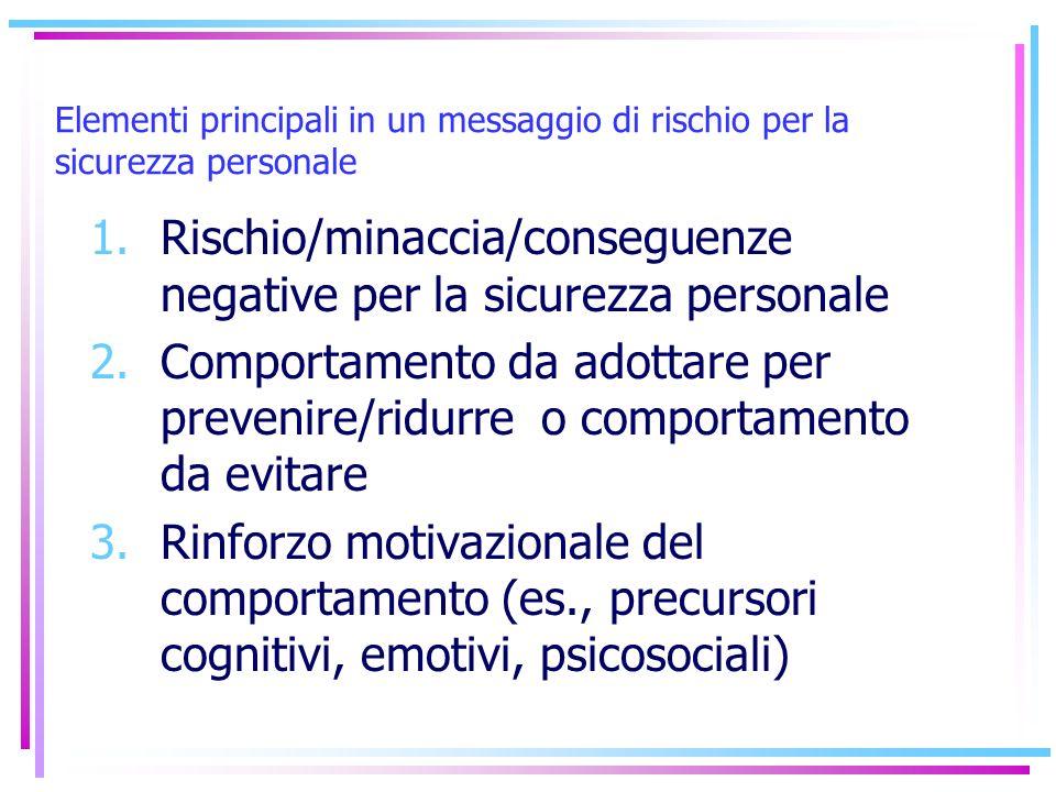 Elementi principali in un messaggio di rischio per la sicurezza personale 1.Rischio/minaccia/conseguenze negative per la sicurezza personale 2.Comport