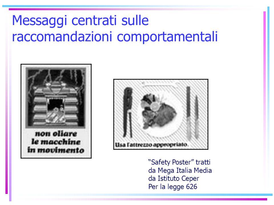 Messaggi centrati sulle raccomandazioni comportamentali Safety Poster tratti da Mega Italia Media da Istituto Ceper Per la legge 626